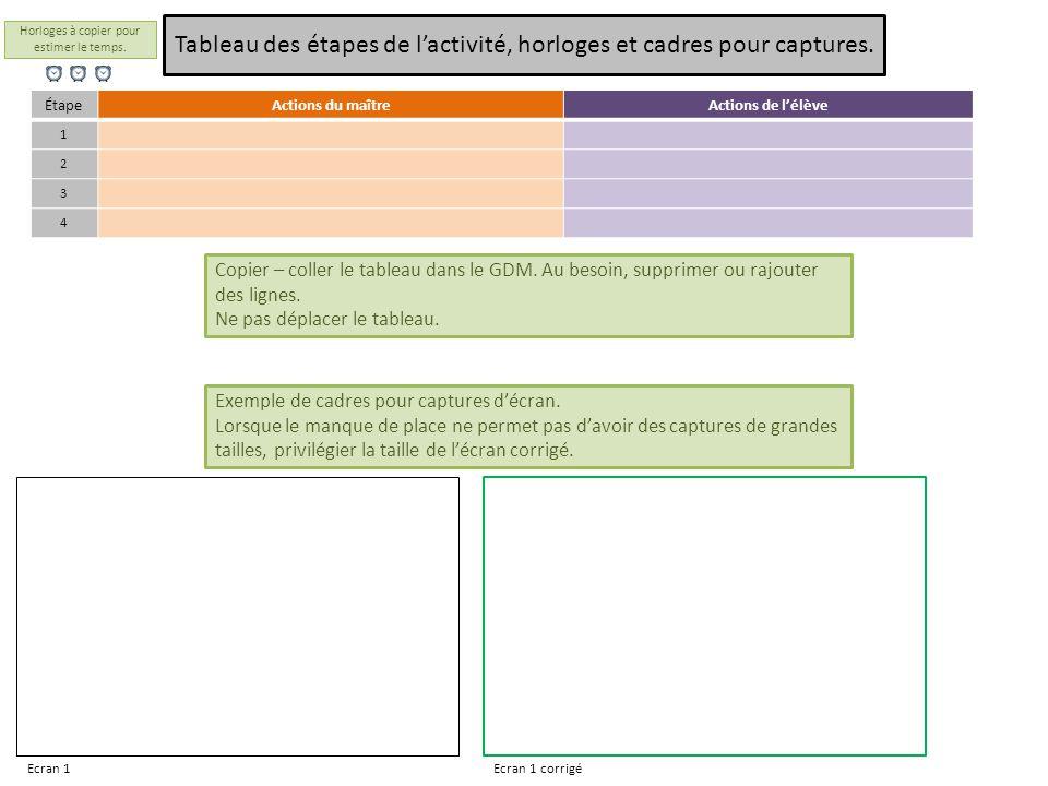 Tableau des étapes de l'activité, horloges et cadres pour captures.