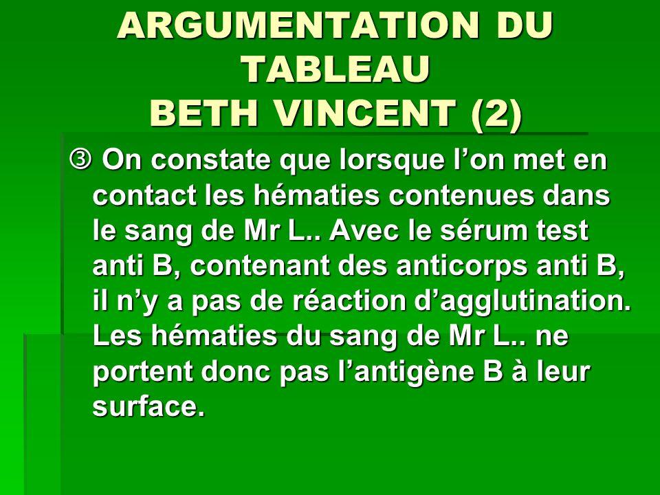 ARGUMENTATION DU TABLEAU BETH VINCENT (2)