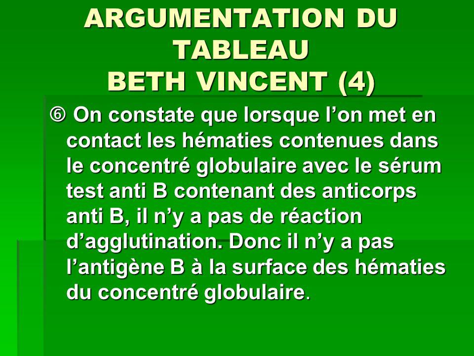 ARGUMENTATION DU TABLEAU BETH VINCENT (4)
