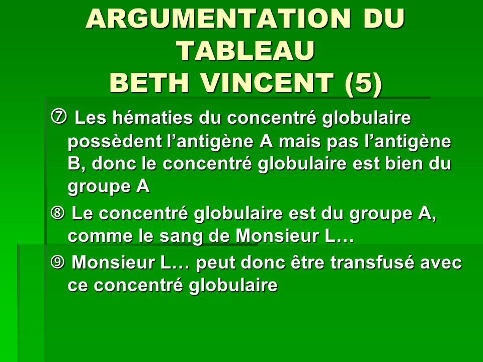 ARGUMENTATION DU TABLEAU BETH VINCENT (5)