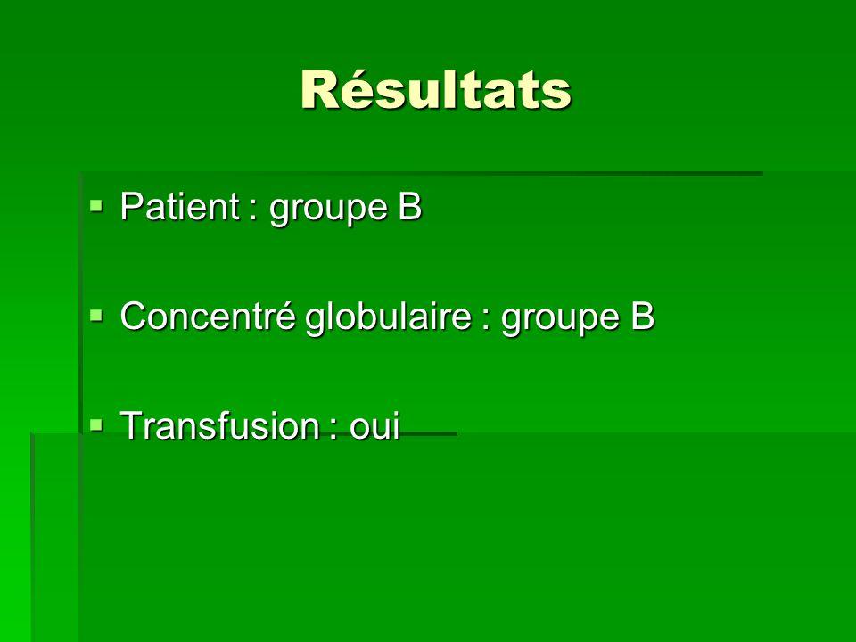 Résultats Patient : groupe B Concentré globulaire : groupe B