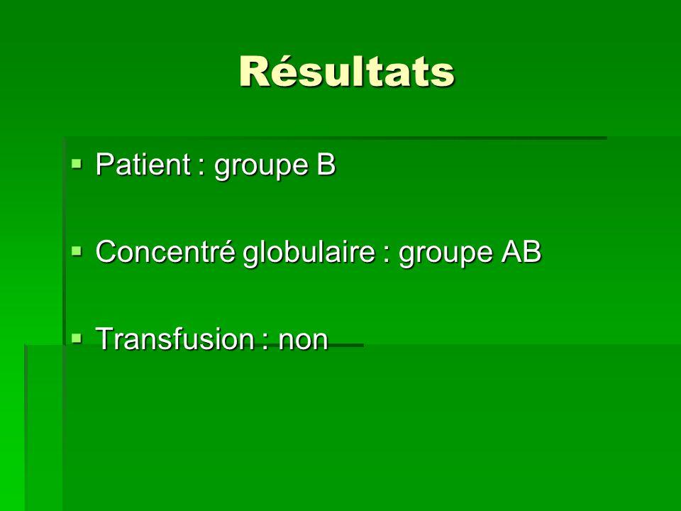 Résultats Patient : groupe B Concentré globulaire : groupe AB