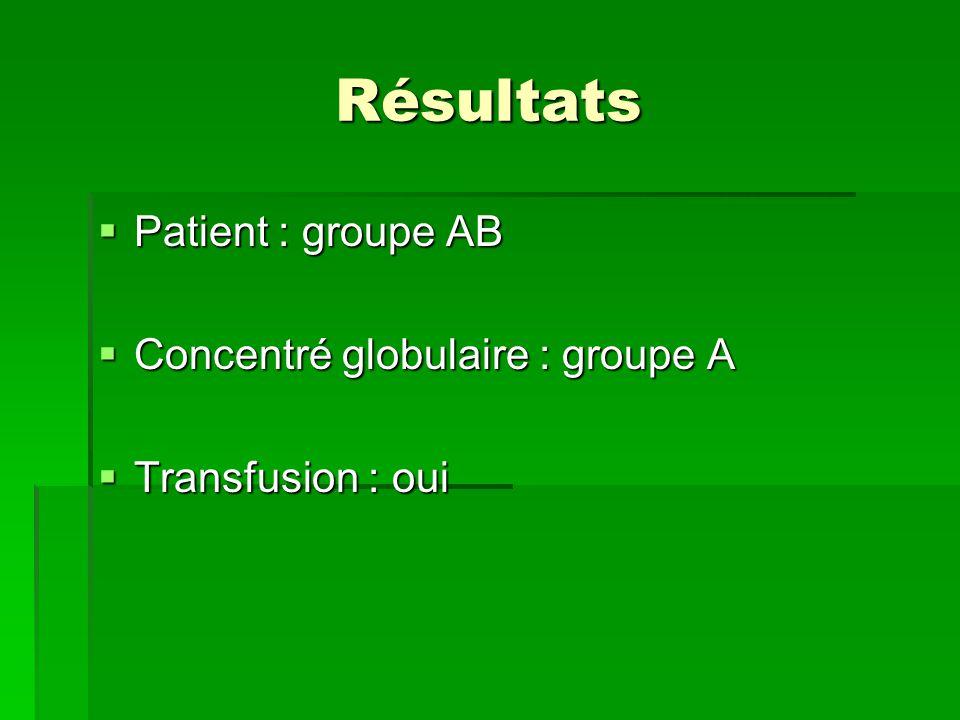 Résultats Patient : groupe AB Concentré globulaire : groupe A