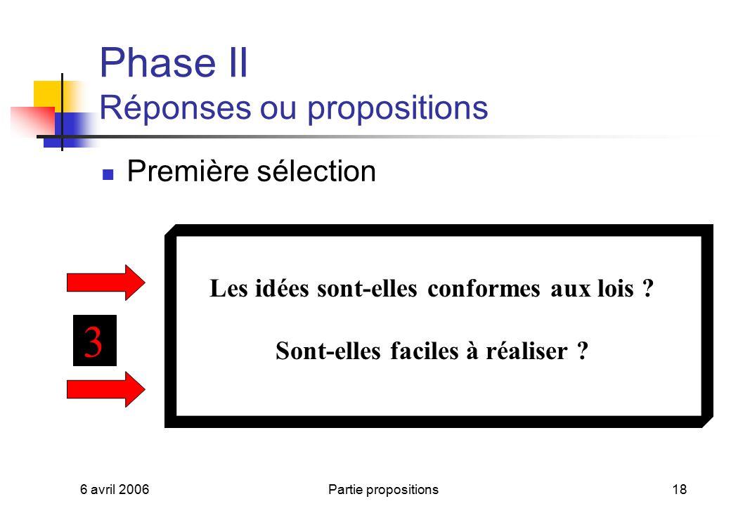 Phase II Réponses ou propositions
