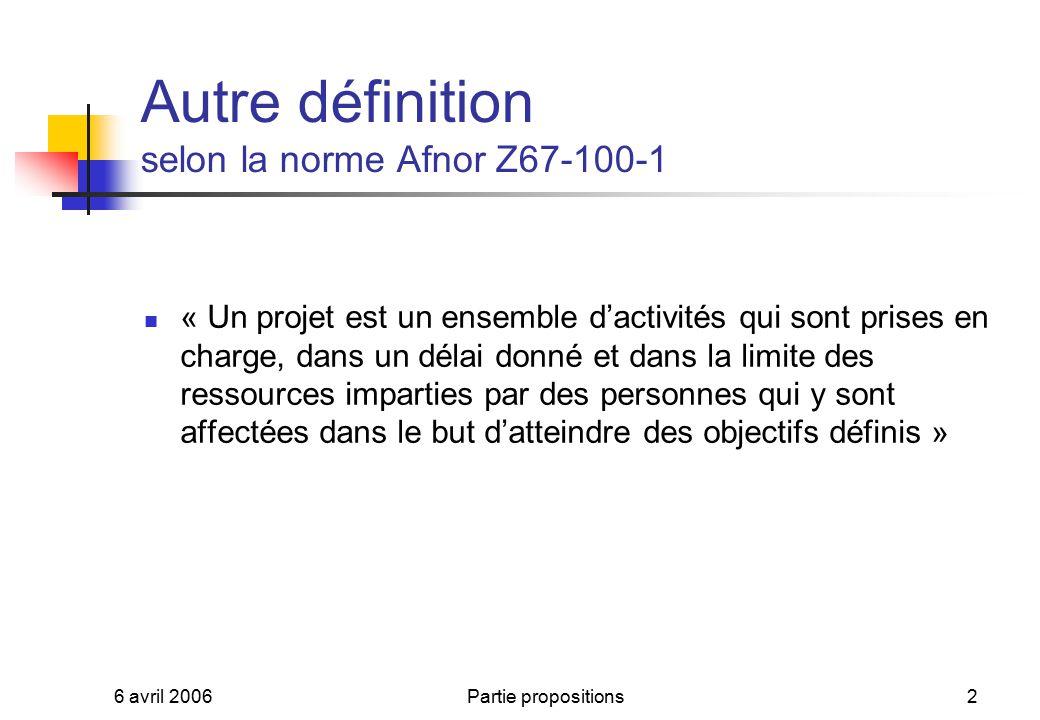 Autre définition selon la norme Afnor Z67-100-1