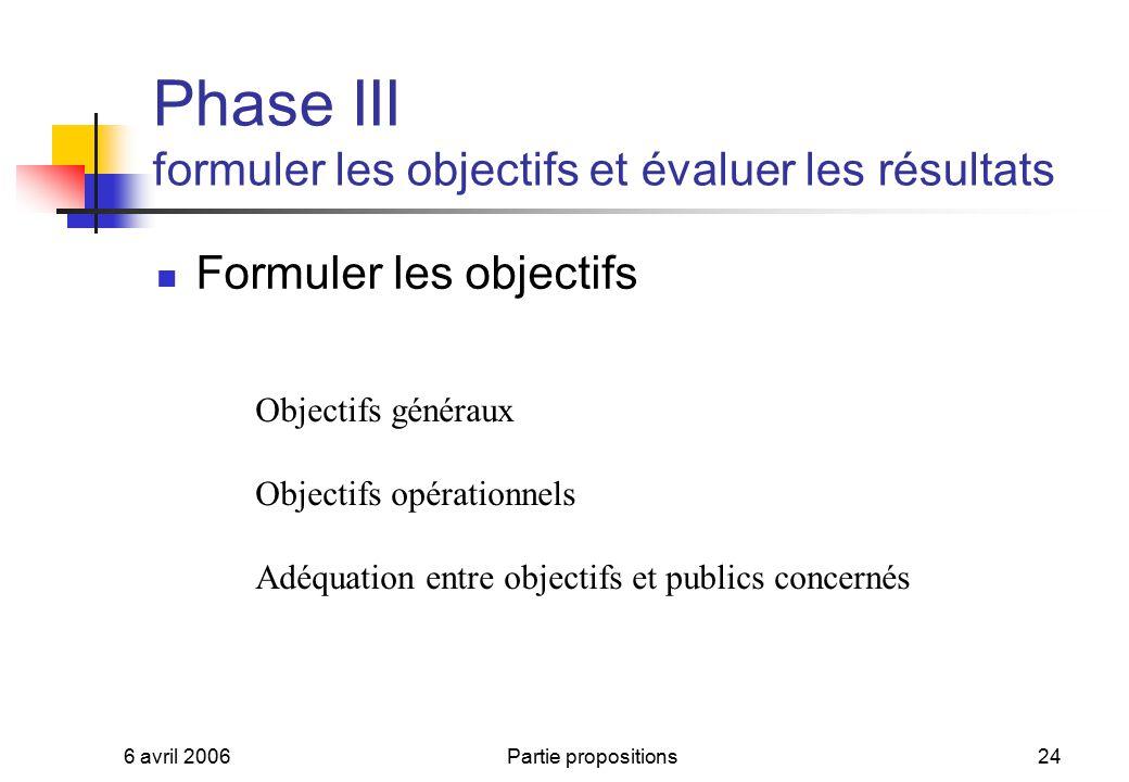 Phase III formuler les objectifs et évaluer les résultats