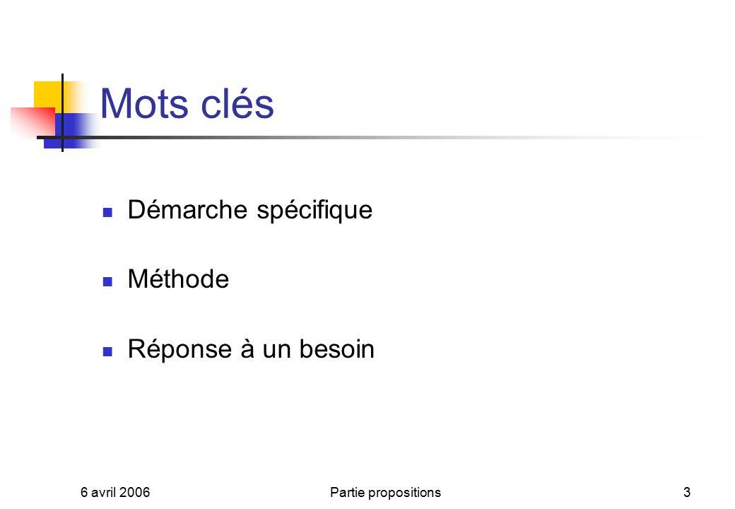 Mots clés Démarche spécifique Méthode Réponse à un besoin 6 avril 2006