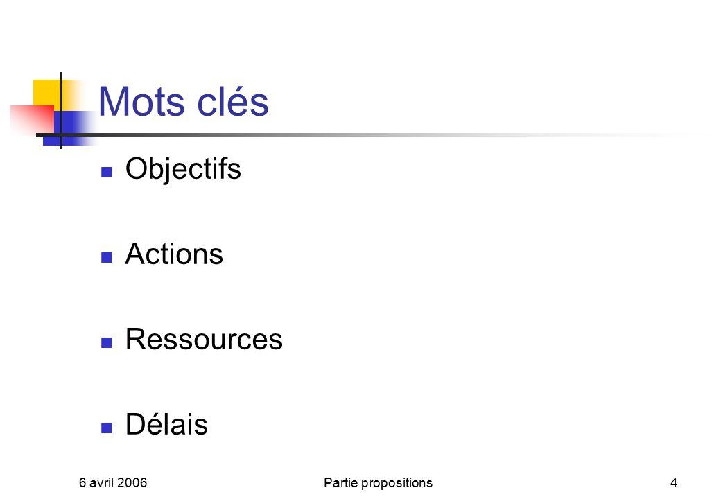 Mots clés Objectifs Actions Ressources Délais 6 avril 2006