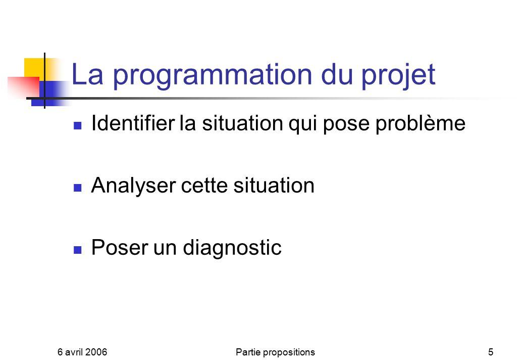 La programmation du projet