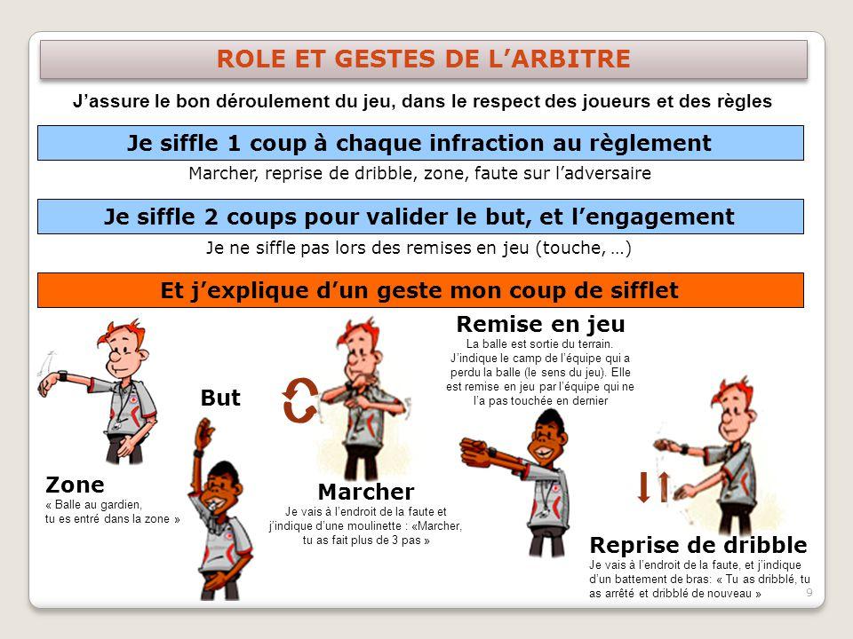 Gut gemocht LE MINI HANDBALL À L'ÉCOLE - ppt télécharger JU56