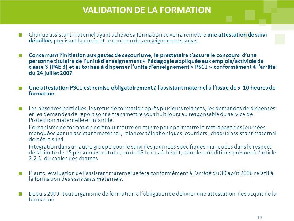 Turbo LA FORMATION INITIALE DES ASSISTANTS MATERNELS - ppt télécharger SC41