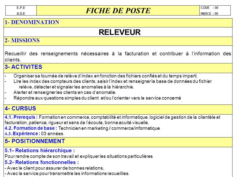 FICHE DE POSTE 1- DENOMINATION 2- MISSIONS 3- ACTIVITES 4- CURSUS