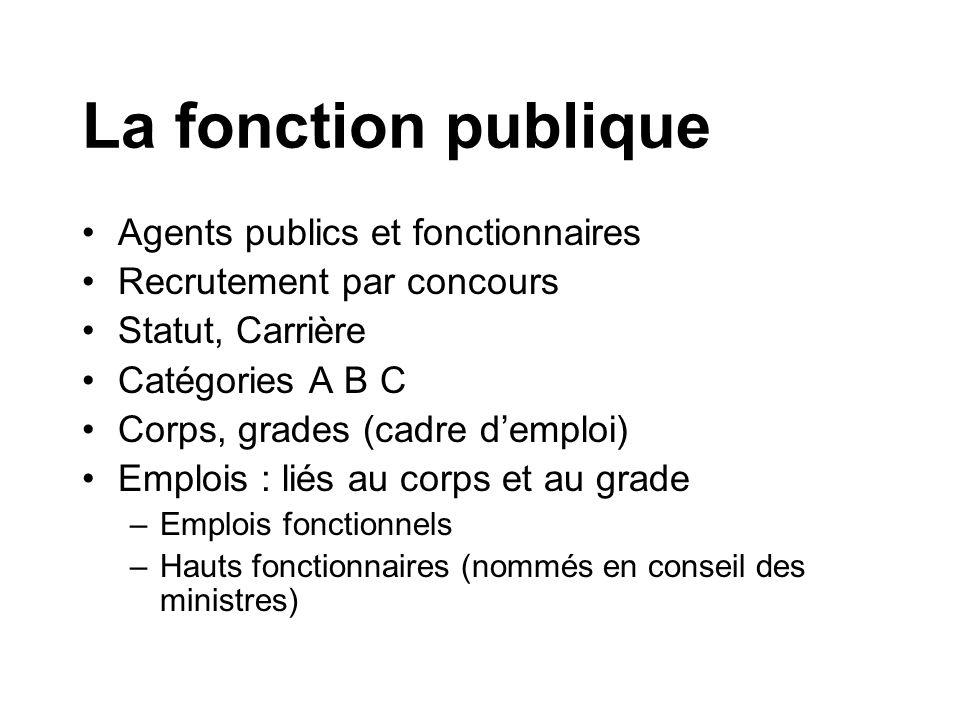 Gestion et finances publiques ppt t l charger - Difference entre conseil d administration et bureau ...