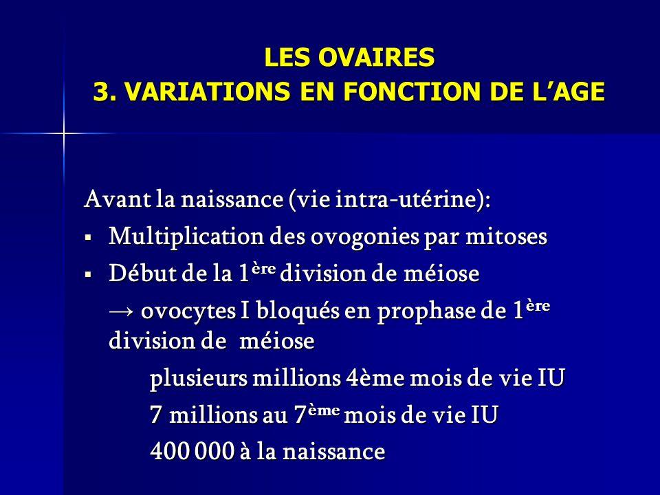 LES OVAIRES 3. VARIATIONS EN FONCTION DE L'AGE