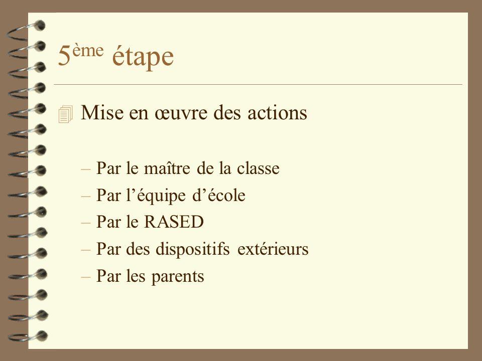 5ème étape Mise en œuvre des actions Par le maître de la classe
