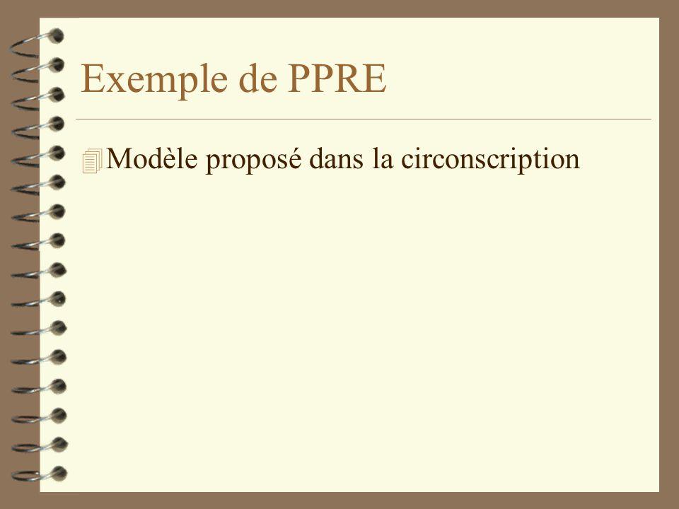 Exemple de PPRE Modèle proposé dans la circonscription
