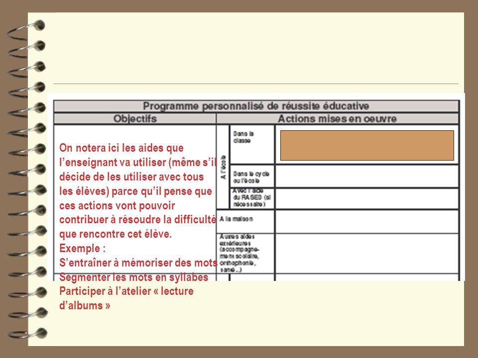On notera ici les aides que l'enseignant va utiliser (même s'il décide de les utiliser avec tous les élèves) parce qu'il pense que ces actions vont pouvoir contribuer à résoudre la difficulté que rencontre cet élève. Exemple :