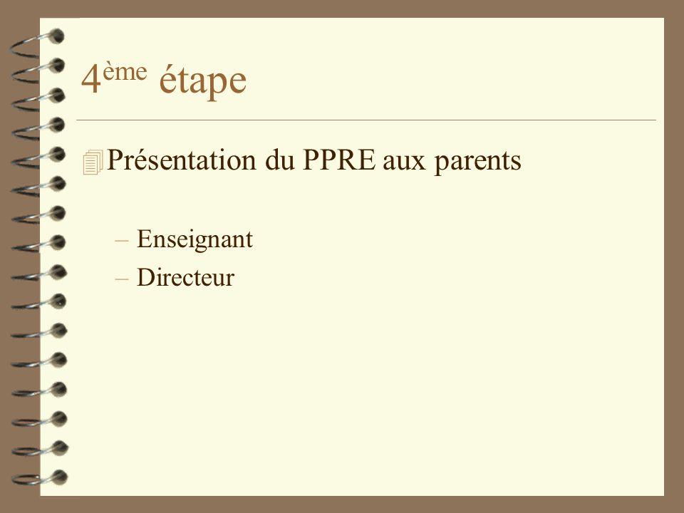4ème étape Présentation du PPRE aux parents Enseignant Directeur