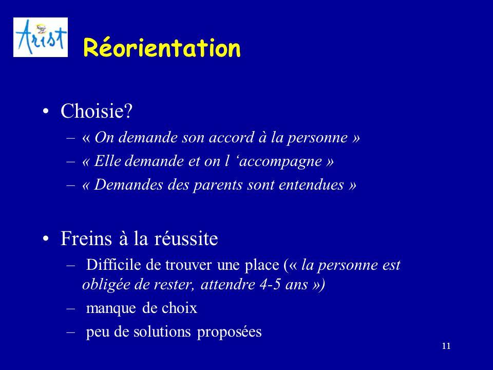 Réorientation Choisie Freins à la réussite