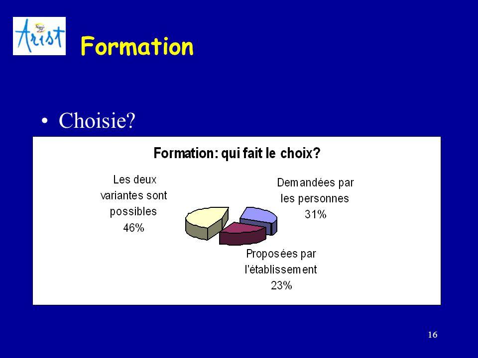 Formation Choisie