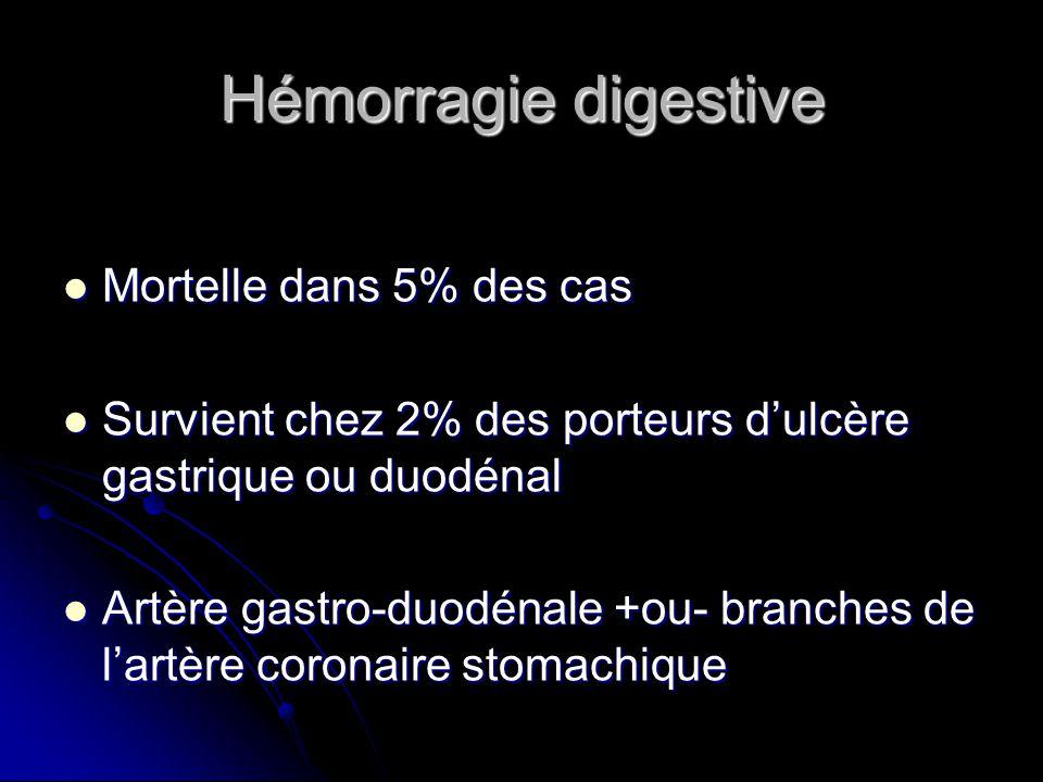Hémorragie digestive Mortelle dans 5% des cas