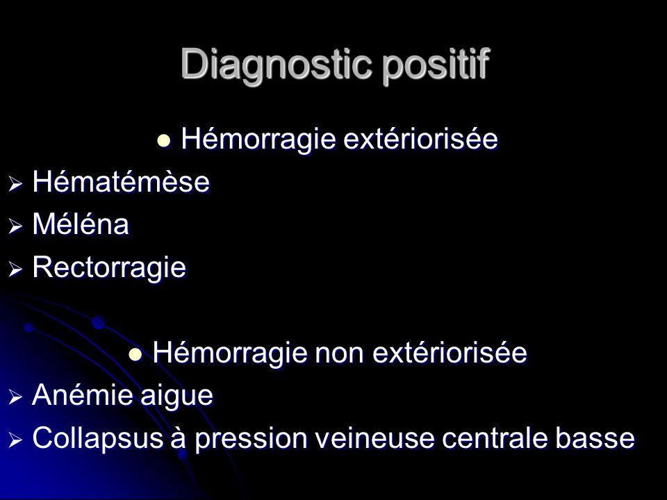 Diagnostic positif Hémorragie extériorisée Hématémèse Méléna