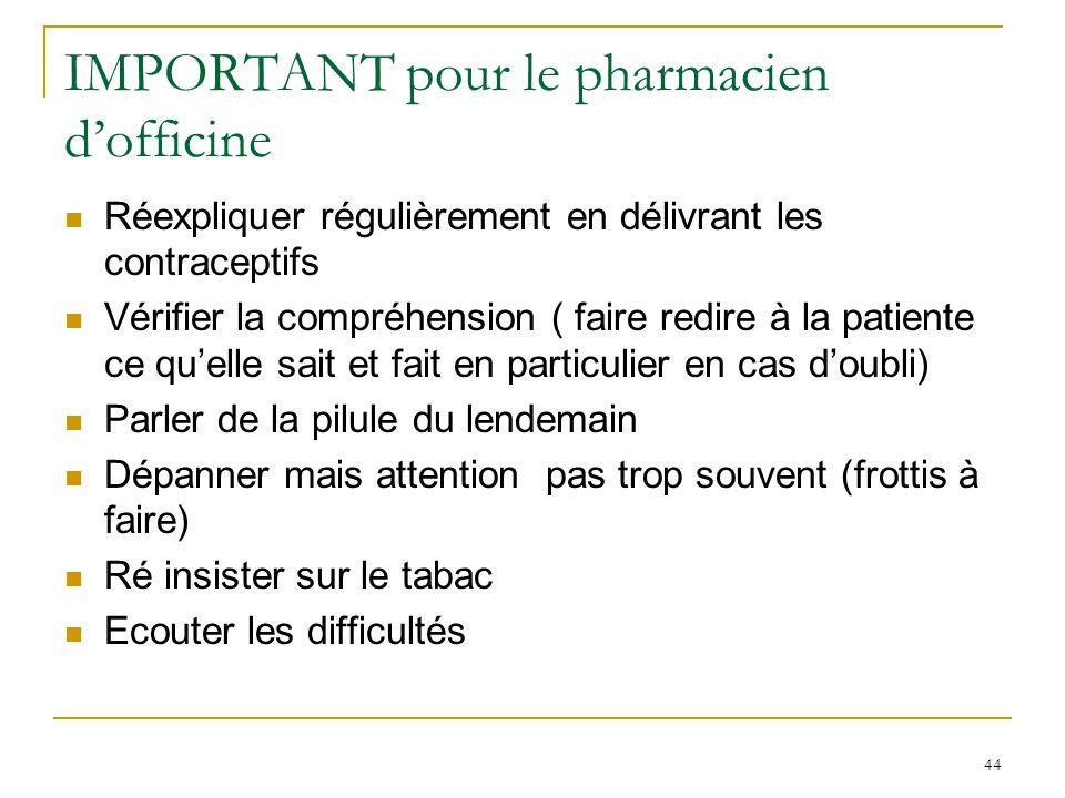 Les contraceptions M.FLORI MF LE GOAZIOU. - ppt video