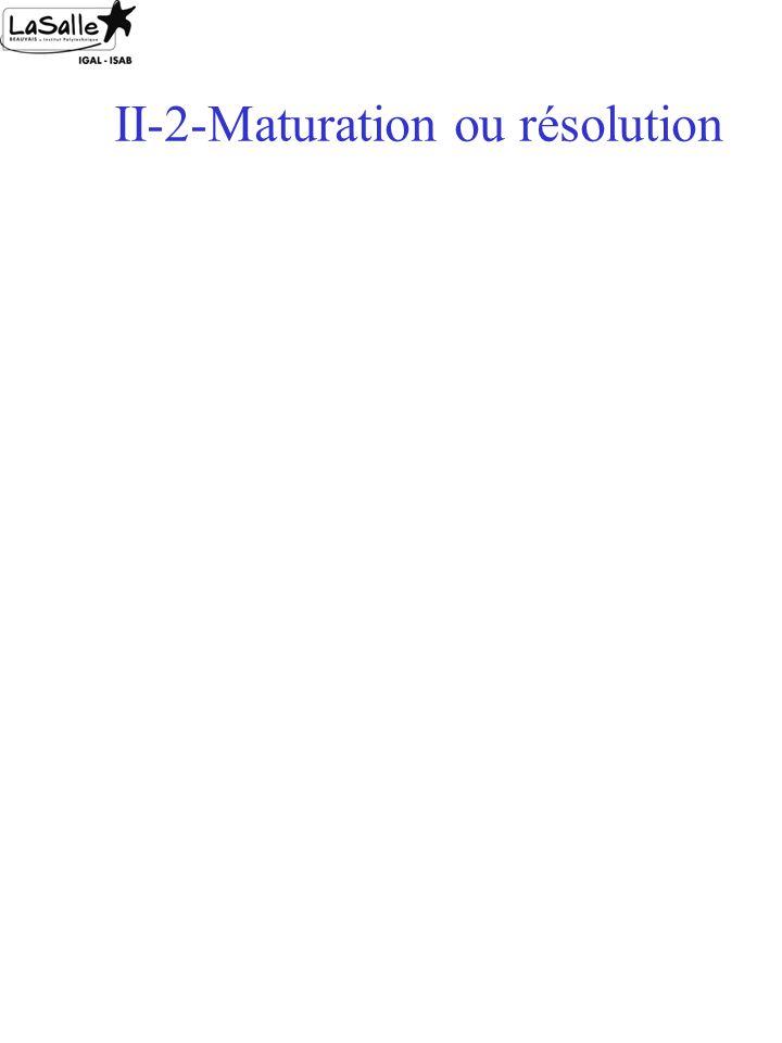 II-2-Maturation ou résolution