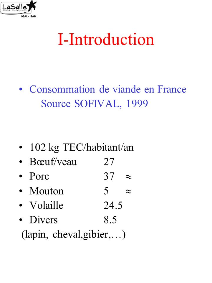 I-Introduction Consommation de viande en France Source SOFIVAL, 1999