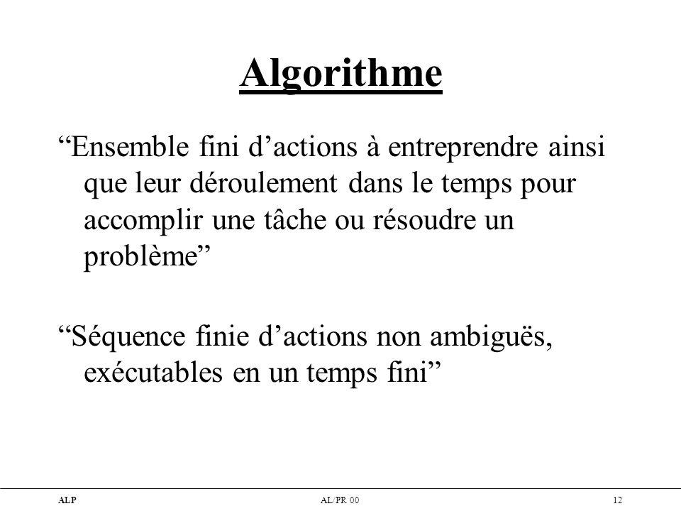 Algorithme Ensemble fini d'actions à entreprendre ainsi que leur déroulement dans le temps pour accomplir une tâche ou résoudre un problème