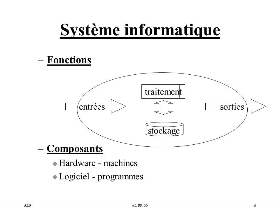 Système informatique Fonctions Composants traitement entrées sorties