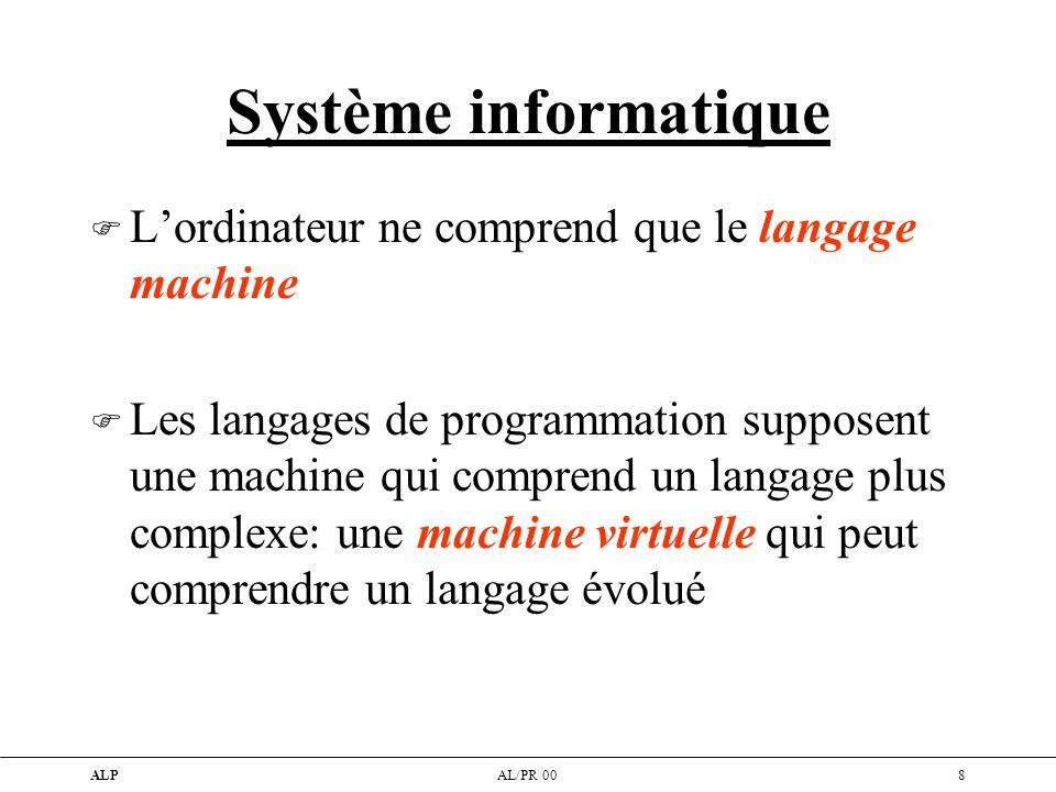 Système informatique L'ordinateur ne comprend que le langage machine