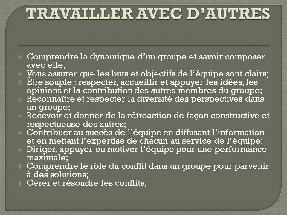 TRAVAILLER AVEC D'AUTRES