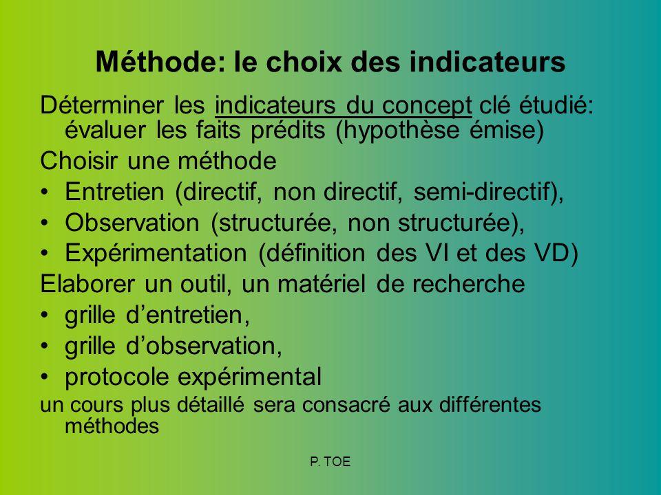Méthode: le choix des indicateurs
