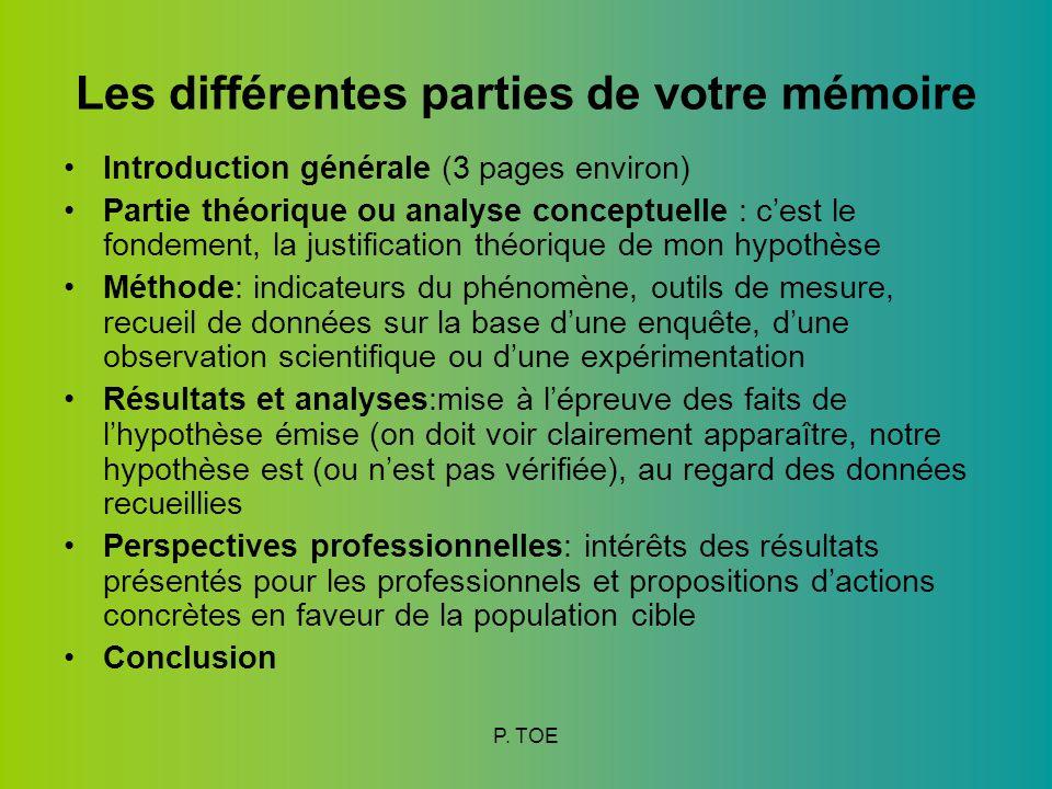 Les différentes parties de votre mémoire