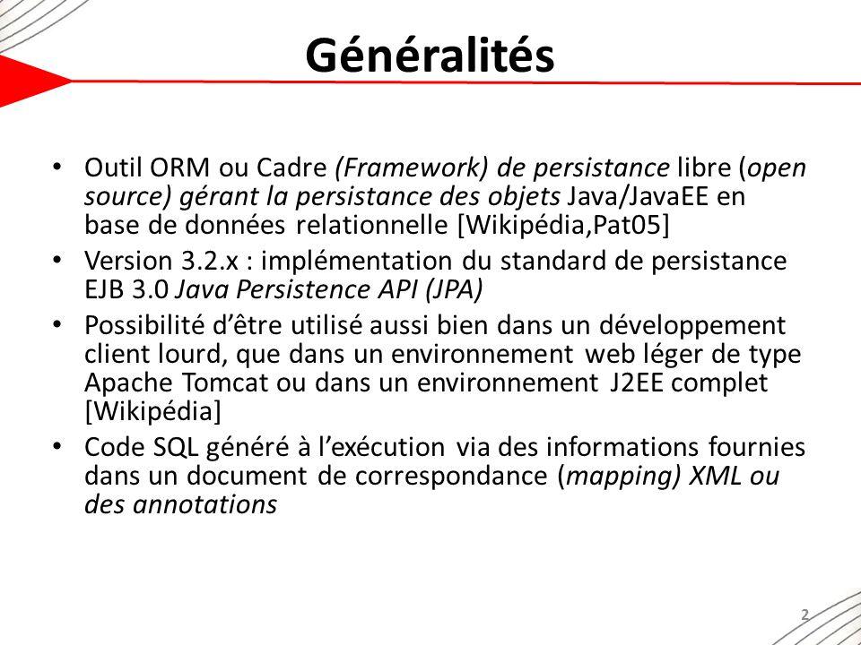 Hibernate framework  Wikipedia