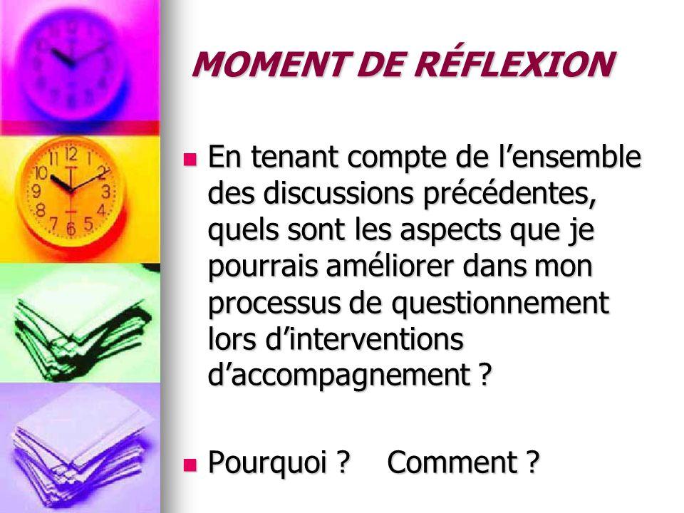 MOMENT DE RÉFLEXION