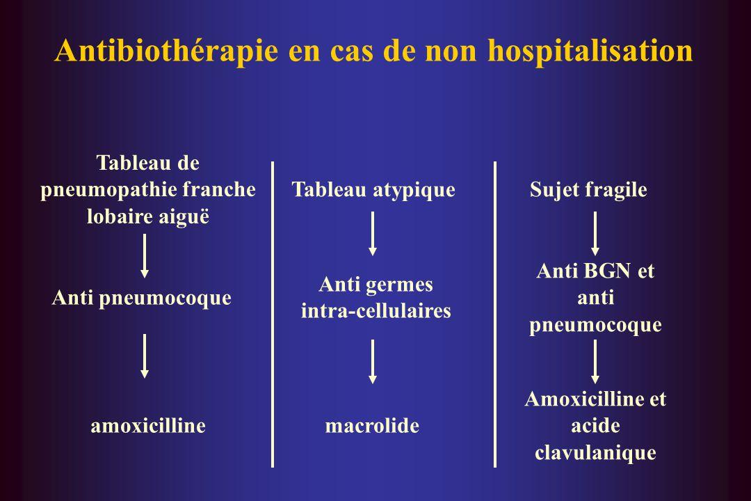 Pneumopathies infectieuses - ppt télécharger