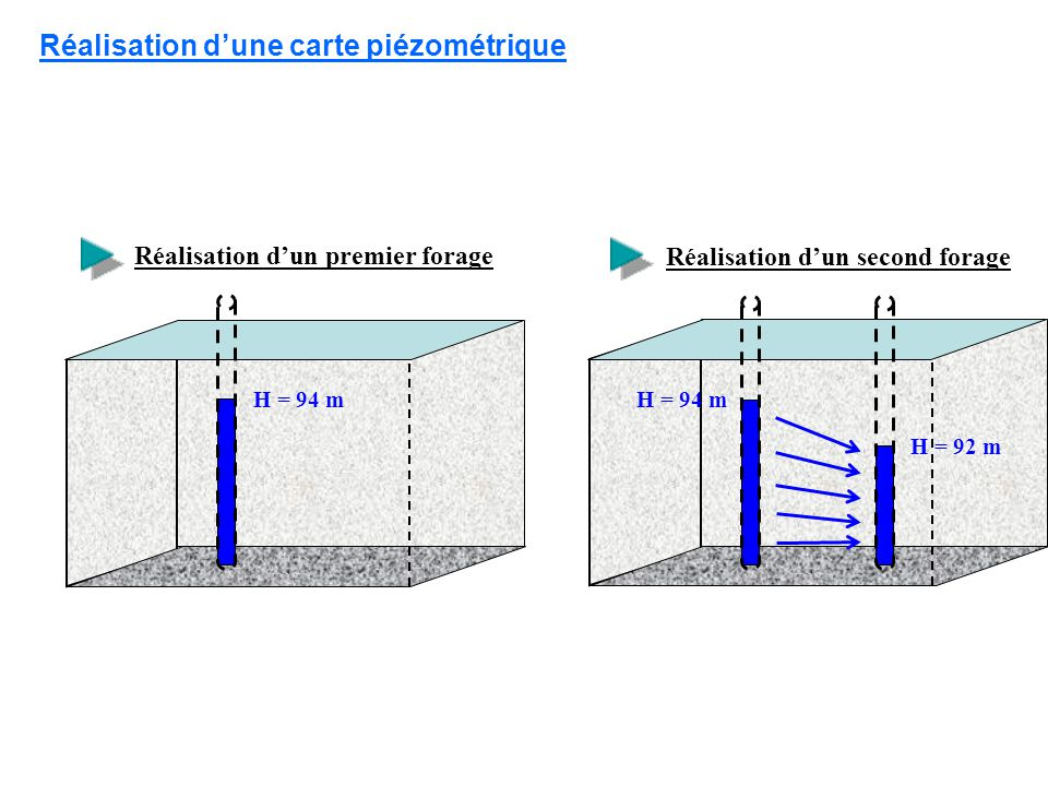 plan du cours introduction cycle de l eau ppt video online t l charger. Black Bedroom Furniture Sets. Home Design Ideas
