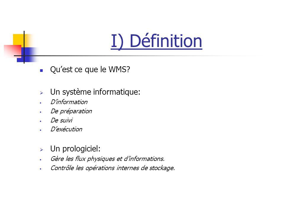 I) Définition Qu'est ce que le WMS Un système informatique: