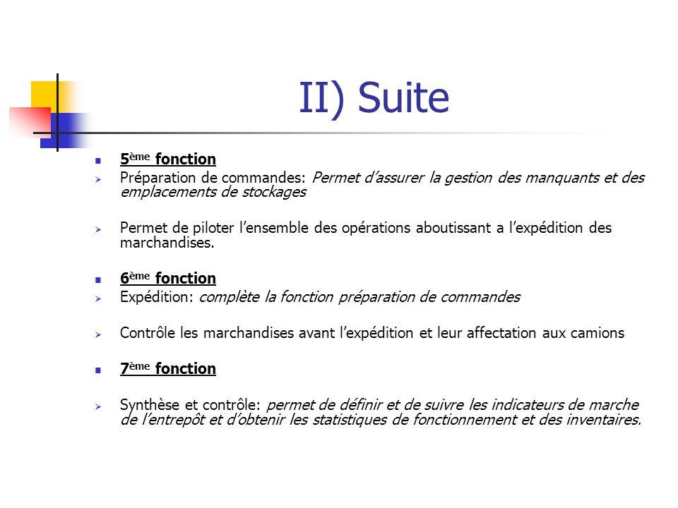 II) Suite 5ème fonction. Préparation de commandes: Permet d'assurer la gestion des manquants et des emplacements de stockages.