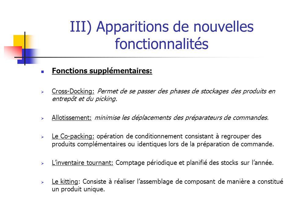 III) Apparitions de nouvelles fonctionnalités