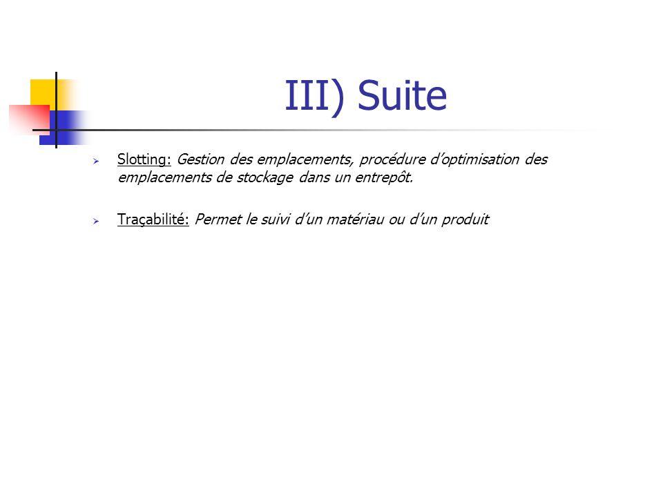 III) Suite Slotting: Gestion des emplacements, procédure d'optimisation des emplacements de stockage dans un entrepôt.