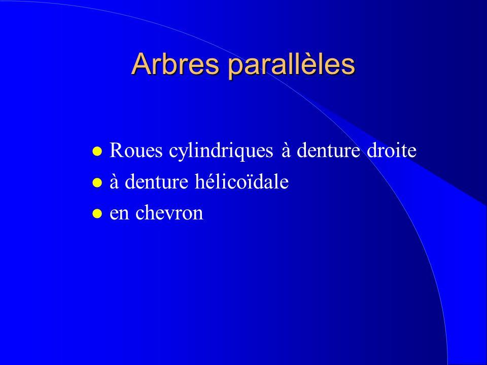 Arbres parallèles Roues cylindriques à denture droite