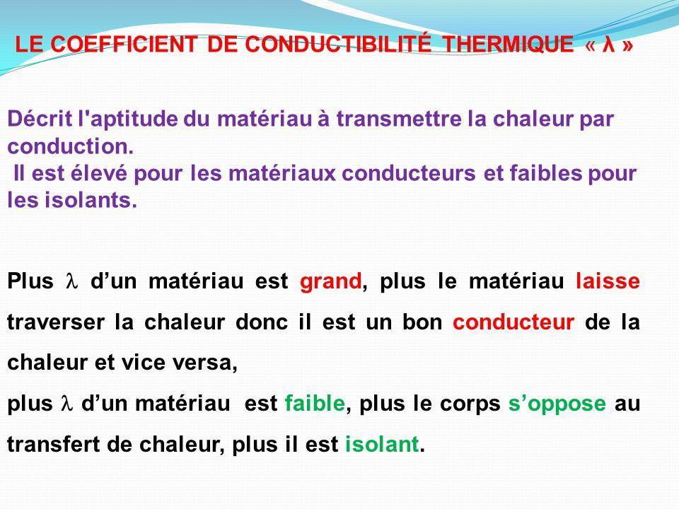 Les propri t s thermiques ppt video online t l charger - Le polystyrene est il un bon isolant thermique ...