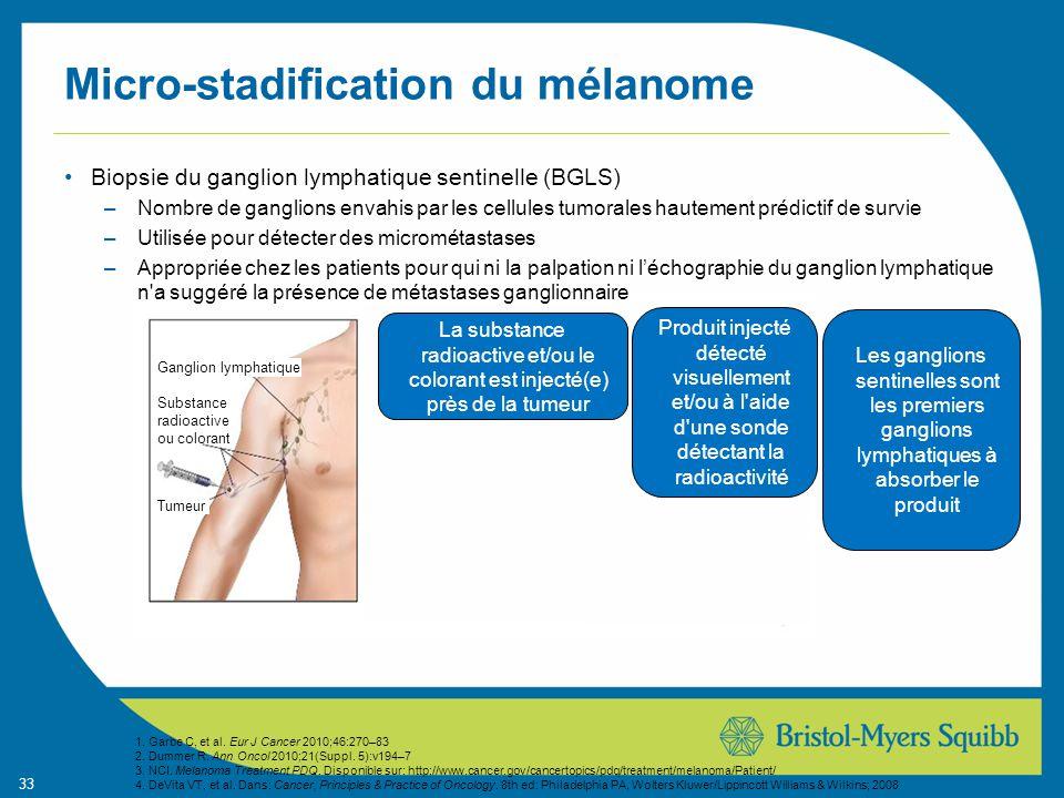 La chirurgie des ganglions axillaires du sein - LInstitut