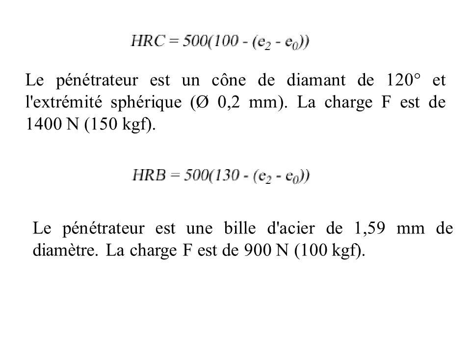 Le pénétrateur est un cône de diamant de 120° et l extrémité sphérique (Ø 0,2 mm). La charge F est de 1400 N (150 kgf).