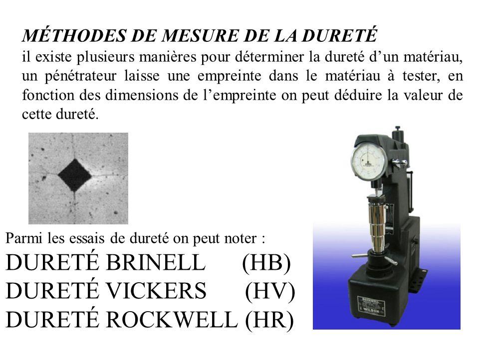 DURETÉ BRINELL (HB) DURETÉ VICKERS (HV) DURETÉ ROCKWELL (HR)