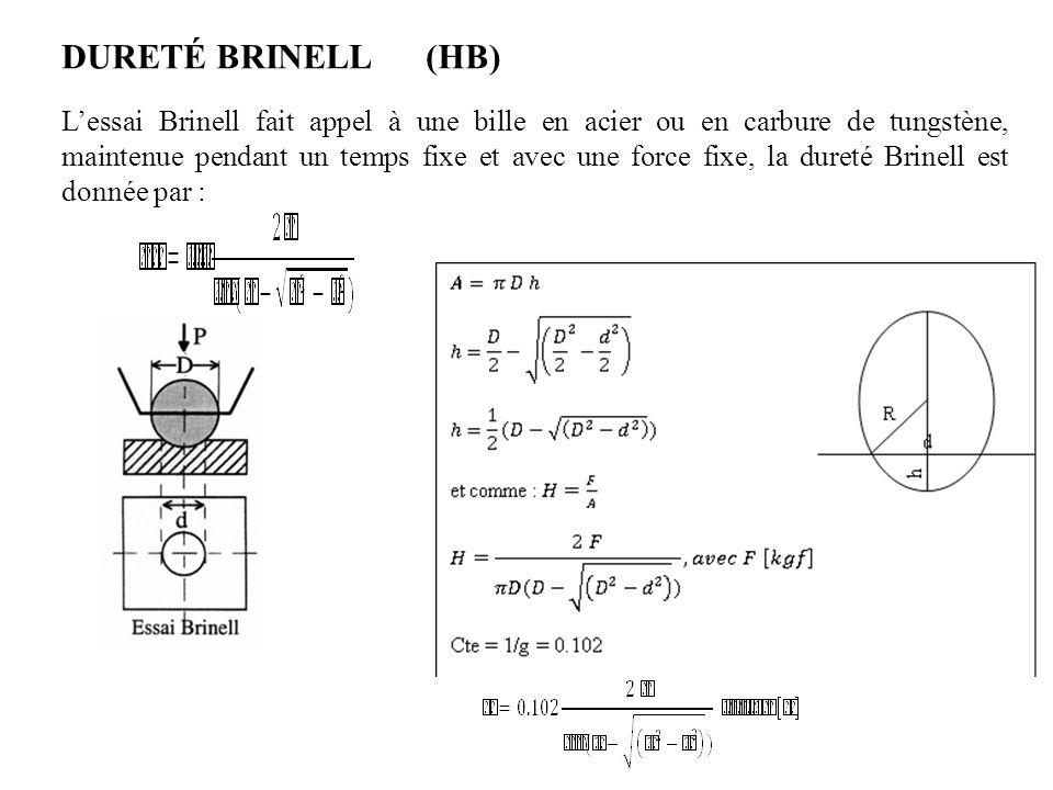 DURETÉ BRINELL (HB)