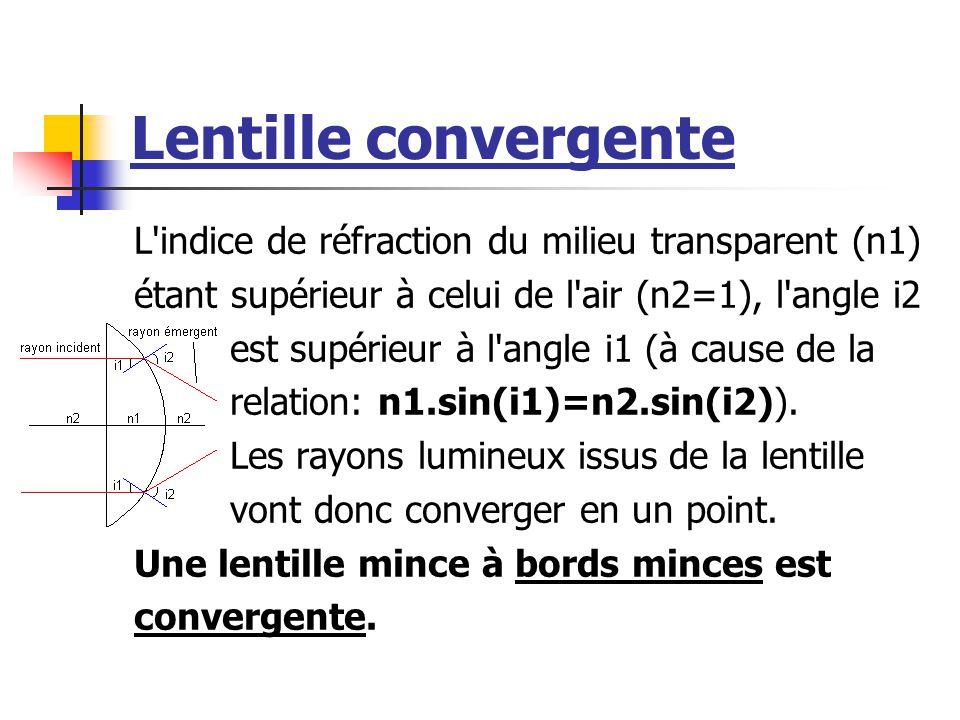 Lentille convergente L indice de réfraction du milieu transparent (n1)